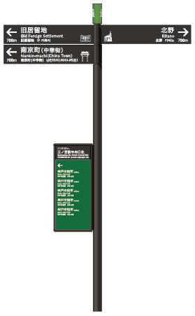 矢羽型誘導サインの新デザイン
